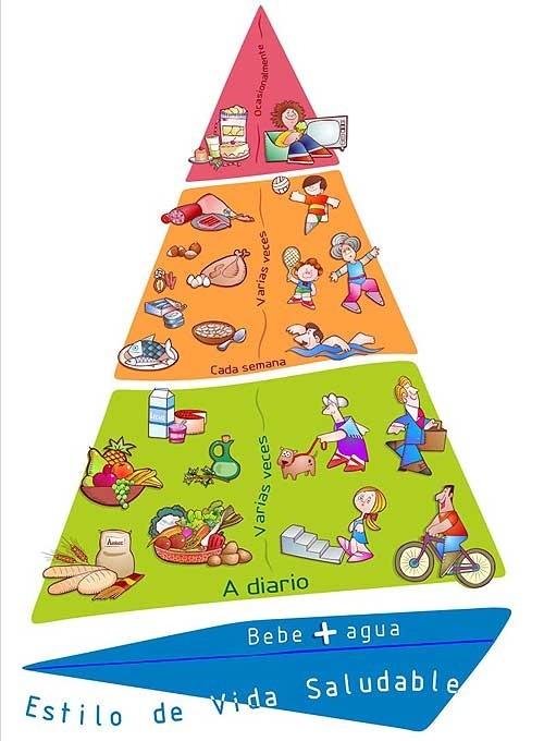 piramide-naos