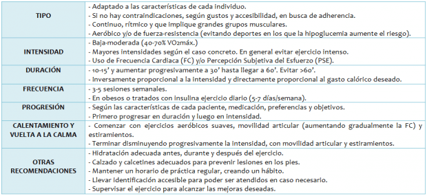 significado diabetes mellitus tipo 2
