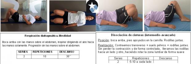 TERAPIA ACTIVA: TRATAMIENTO EN FISIOTERAPIA A TRAVÉS DEL EJERCICIO TERAPÉUTICO Y FÍSICO. PARTE I