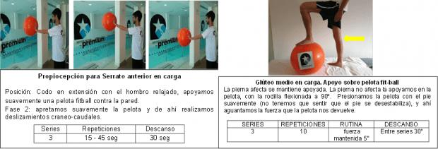 TERAPIA ACTIVA: TRATAMIENTO EN FISIOTERAPIA A TRAVÉS DEL EJERCICIO TERAPÉUTICO Y FÍSICO. PARTE II