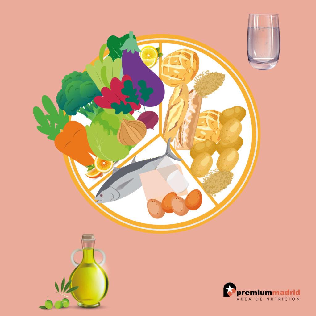 Alimentación nutrición