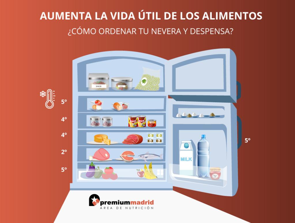 conservacion alimentos temperaturas